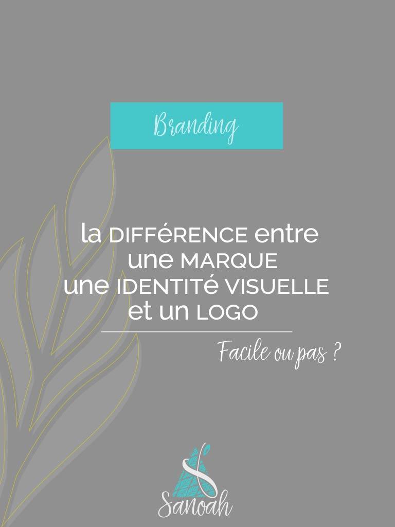 différence entre une marque, une identité visuelle et un logo